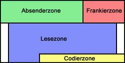 Zone für Briefumschläge